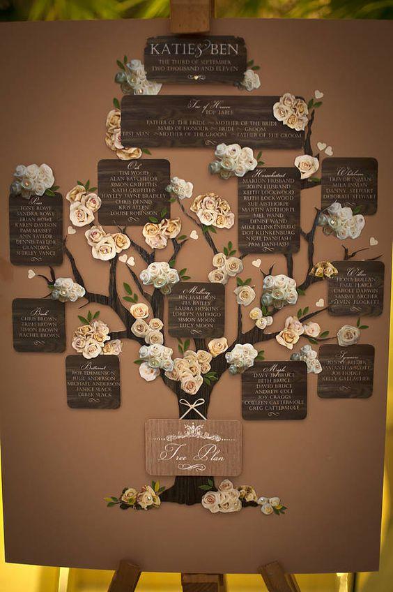 Árbol de familia mesas